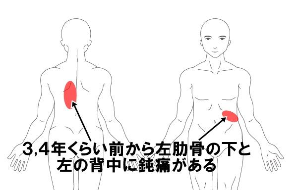 左背中の痛み 原因